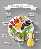 Salad cooking infographics