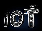 Smart appliances in word IoT for Internet of Things concept.