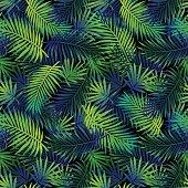 Jungle palm pattern