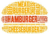 Hamburger - word cloud