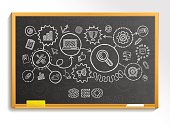 SEO hand draw integrated icons set on school board.