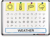 Weather hand drawing line icons.