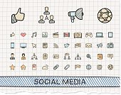 Social media hand drawing line icons. Vector doodle pictogram set