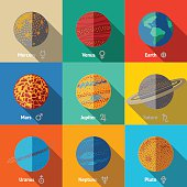Flat icons set, planets with names and astronomical symbols -