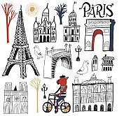 Symbols, Buildings and Tourism Landmarks of Paris France Set