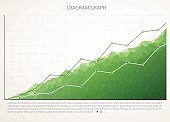 Green business chart graph with two lines of increase