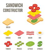 Isometric sandwich ingredients