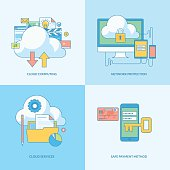 Set of line concept icons for internet security