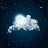 Shiny Full Moon