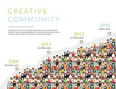 Infographic illustration of community members growth
