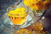 Cup of healthy dandelion tea and honey. Herbal medicine.