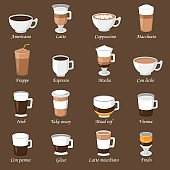 Coffee cups different cafe drinks types espresso mug with foam