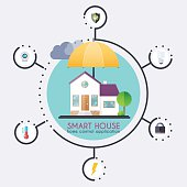 Smart house. Home control application concept and technology sys