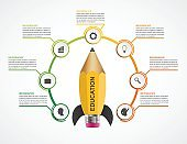 Education option Infographics design template. Rocket of a pencil.