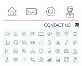 Contact us and Communication vector icons