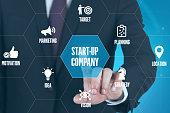 START-UP COMPANY TECHNOLOGY COMMUNICATION TOUCHSCREEN FUTURISTIC