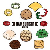 hamburger object A