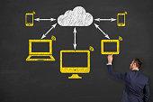 Man Drawing Cloud Computing Concept