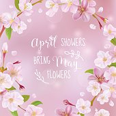 Cherry Blossom Spring Card - with Quote