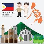 Philippines, Asean Economic Community (AEC) Infographics with Landmark/Tourist attractions