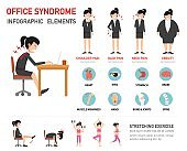 office syndrome infographic,illustration