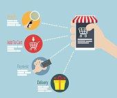 Online Shoppin, E-commerce Concept