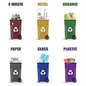 Diffrent waste recycling categories. Garbage bins