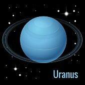 Uranus planet vector illustration