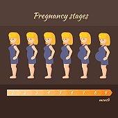 Illustration about pregnancy