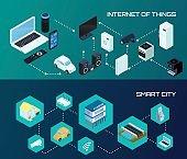 Smart City Isometric Banners Set