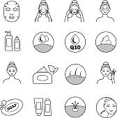 Skin care vector icons. Prevention of aging and eliminating of wrinkle pictograms