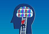 Brain cloud reserves