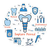 Blue round concept - Implant Dental