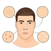 Man portrait with facial treatments. Face skin care vector illustration