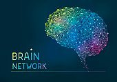 Brain abstract network banner