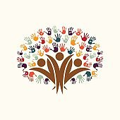 Hand print people tree symbol for community help