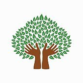 Green human hand tree symbol for community help