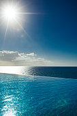 bright sun and horizon over water