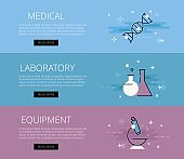 Medical Laboratory Equipment banner