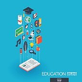 Education integrated 3d web icons. Growth and progress concept