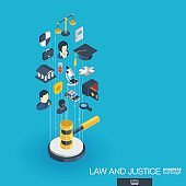 Law and justice integrated 3d web icons. Growth and progress concept
