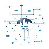 Cloud Computing, Smart City, Internet Of Things Design Concept