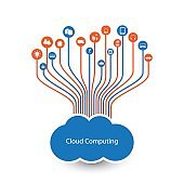 Cloud Computing, Smart Home, Internet Of Things Design Concept