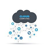 Cloud Computing, Home Automation, Internet Of Things Design Concept