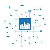 Smart City, Internet Of Things Design Concept
