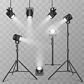 Spotlights stuff