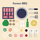 Korean BBQ vector illustration flat design.