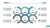 Six steps process chart