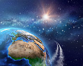 Space travel - Orbiting the Earth