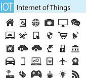 Internet of things icon set. IOT concept
